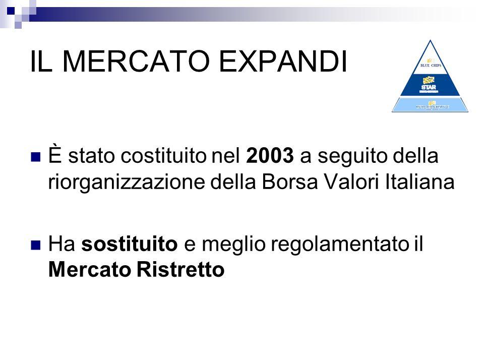 IL MERCATO EXPANDI È stato costituito nel 2003 a seguito della riorganizzazione della Borsa Valori Italiana Ha sostituito e meglio regolamentato il Me
