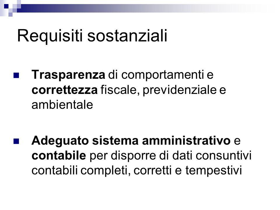 Requisiti sostanziali Trasparenza di comportamenti e correttezza fiscale, previdenziale e ambientale Adeguato sistema amministrativo e contabile per d