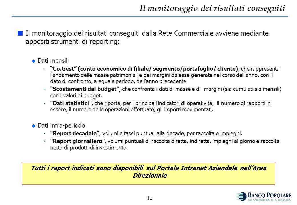 10 Le macroattività del controllo di gestione La definizione degli obiettivi Obiettivi strategici Obiettivi operativi (budget commerciale) Il monitora