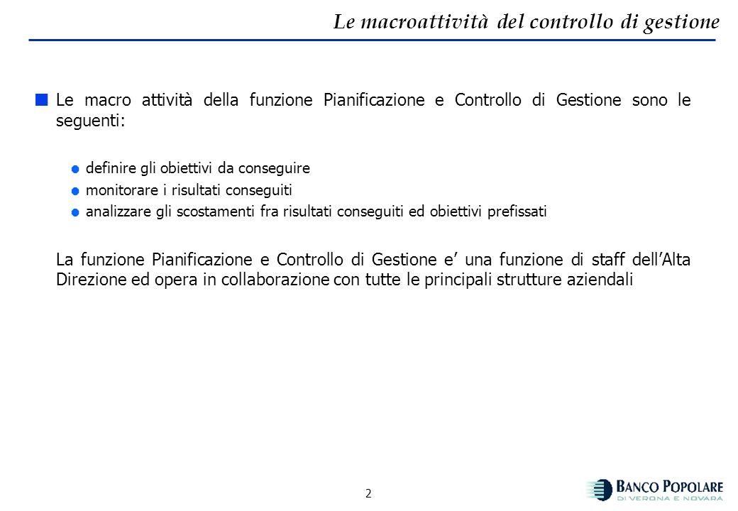 1 Le macroattività del controllo di gestione La definizione degli obiettivi Obiettivi strategici Obiettivi operativi (budget commerciale) Il monitorag