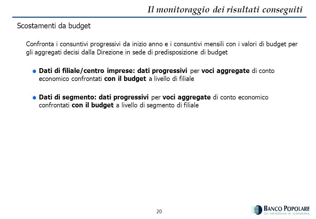 19 Il monitoraggio dei risultati conseguiti Co. Gest: i dati per segmento Il Co.Gest. presenta inoltre il conto economico per segmento di clientela: U
