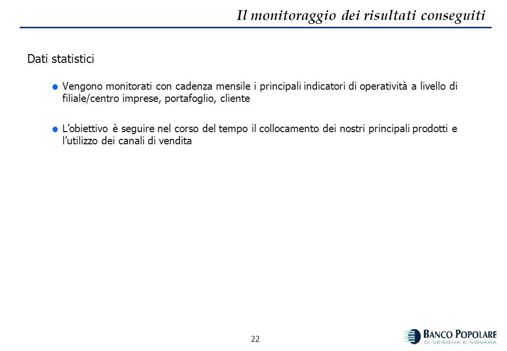 21 Il monitoraggio dei risultati conseguiti Scostamenti da budget: esame del report