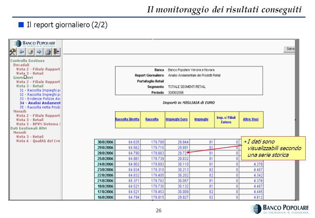 25 Il monitoraggio dei risultati conseguiti Il report giornaliero (1/2) Nel report si possono evidenziare le forme tecniche elementari