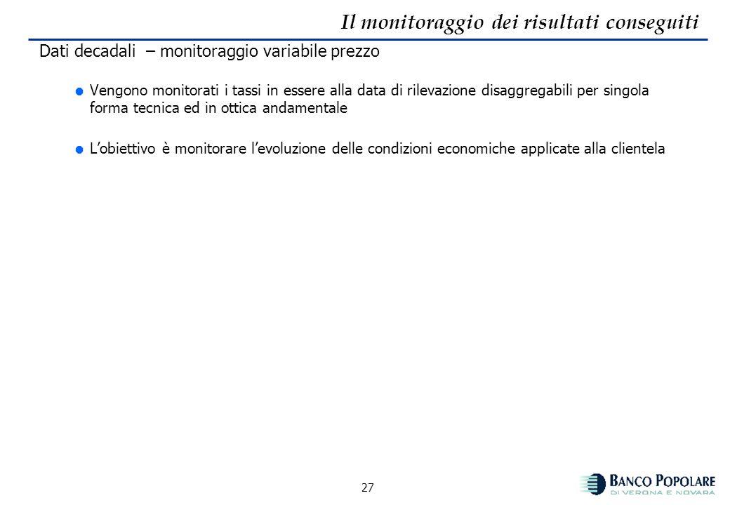 26 I dati sono visualizzabili secondo una serie storica Il monitoraggio dei risultati conseguiti Il report giornaliero (2/2)