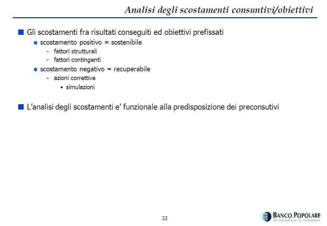 31 Le macroattività del controllo di gestione La definizione degli obiettivi Obiettivi strategici Obiettivi operativi (budget commerciale) Il monitora