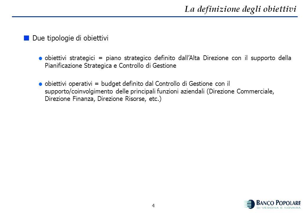 3 Le macroattività del controllo di gestione La definizione degli obiettivi Obiettivi strategici Obiettivi operativi (budget commerciale) Il monitorag