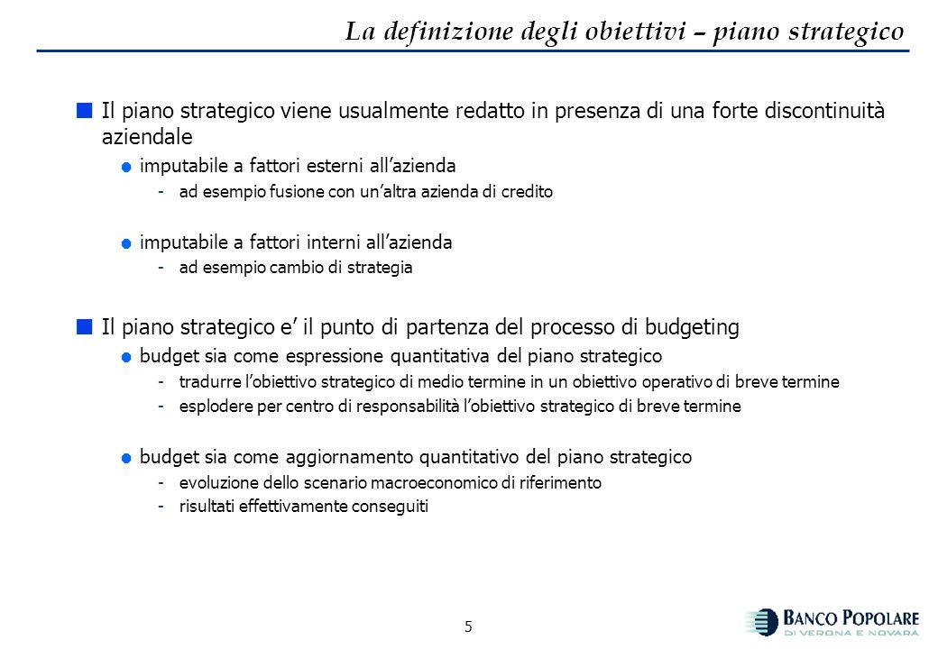 4 La definizione degli obiettivi Due tipologie di obiettivi obiettivi strategici = piano strategico definito dallAlta Direzione con il supporto della