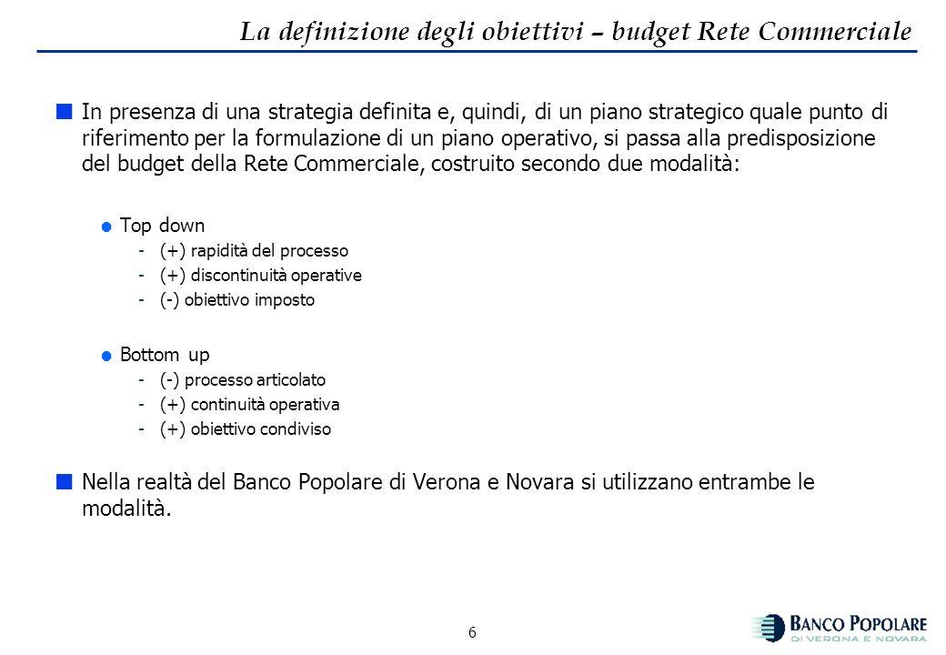 5 La definizione degli obiettivi – piano strategico Il piano strategico viene usualmente redatto in presenza di una forte discontinuità aziendale impu