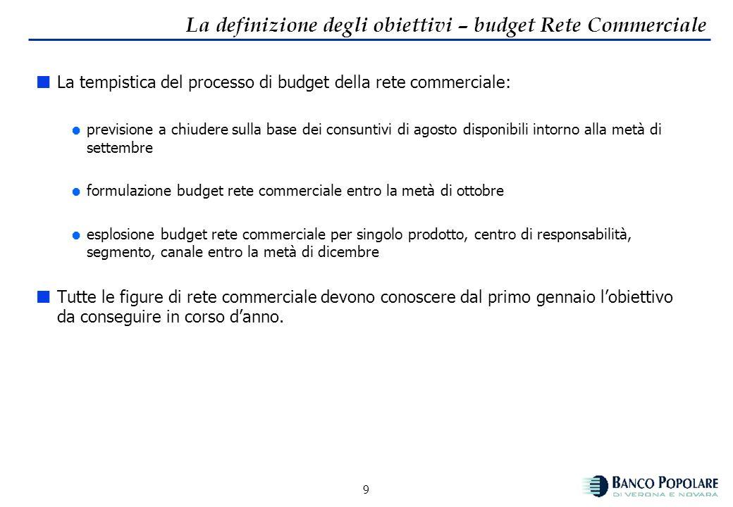 8 La definizione degli obiettivi – budget Rete Commerciale Il budget della Rete Commerciale viene costruito secondo molteplici assi di analisi: Prodot