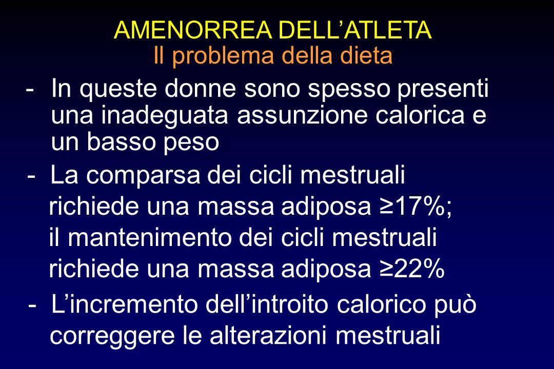 AMENORREA DELLATLETA Il problema della dieta -In queste donne sono spesso presenti una inadeguata assunzione calorica e un basso peso - Lincremento de