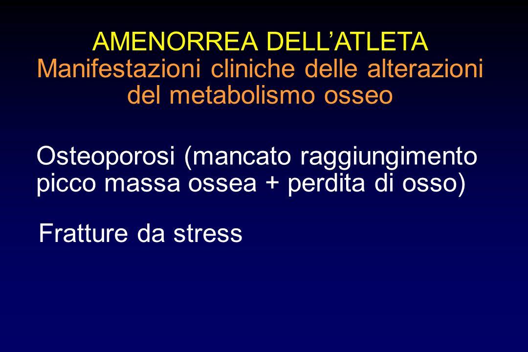 AMENORREA DELLATLETA Manifestazioni cliniche delle alterazioni del metabolismo osseo Osteoporosi (mancato raggiungimento picco massa ossea + perdita d
