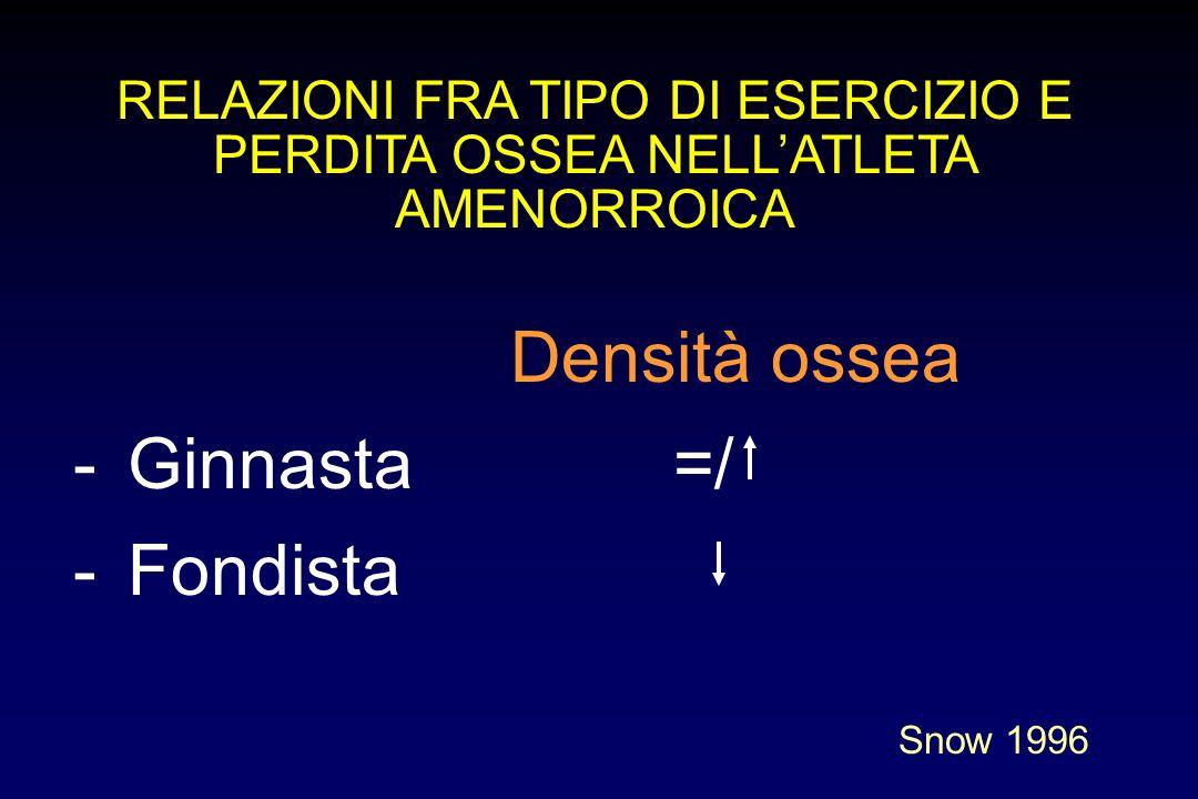 Snow 1996 RELAZIONI FRA TIPO DI ESERCIZIO E PERDITA OSSEA NELLATLETA AMENORROICA Densità ossea -Ginnasta =/ -Fondista