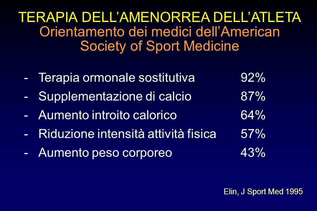 TERAPIA DELLAMENORREA DELLATLETA Orientamento dei medici dellAmerican Society of Sport Medicine -Terapia ormonale sostitutiva92% -Supplementazione di