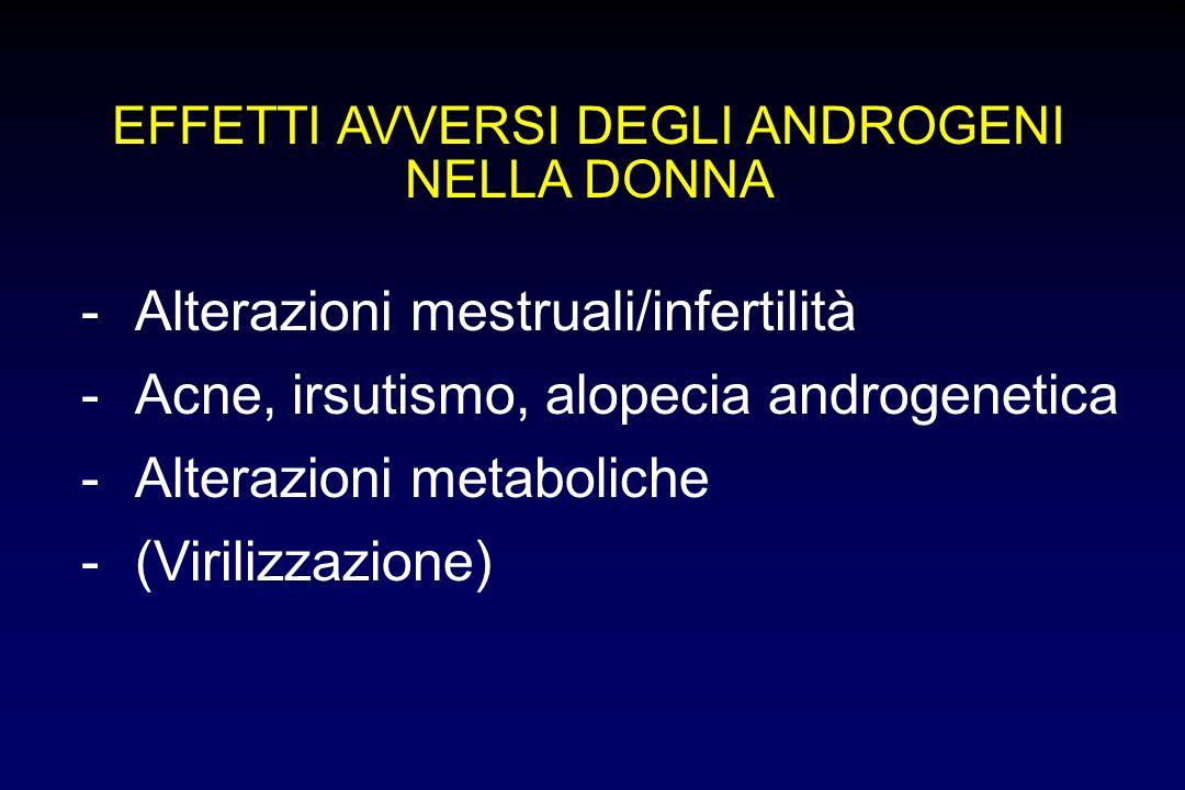 EFFETTI AVVERSI DEGLI ANDROGENI NELLA DONNA -Alterazioni mestruali/infertilità -Acne, irsutismo, alopecia androgenetica -Alterazioni metaboliche -(Vir