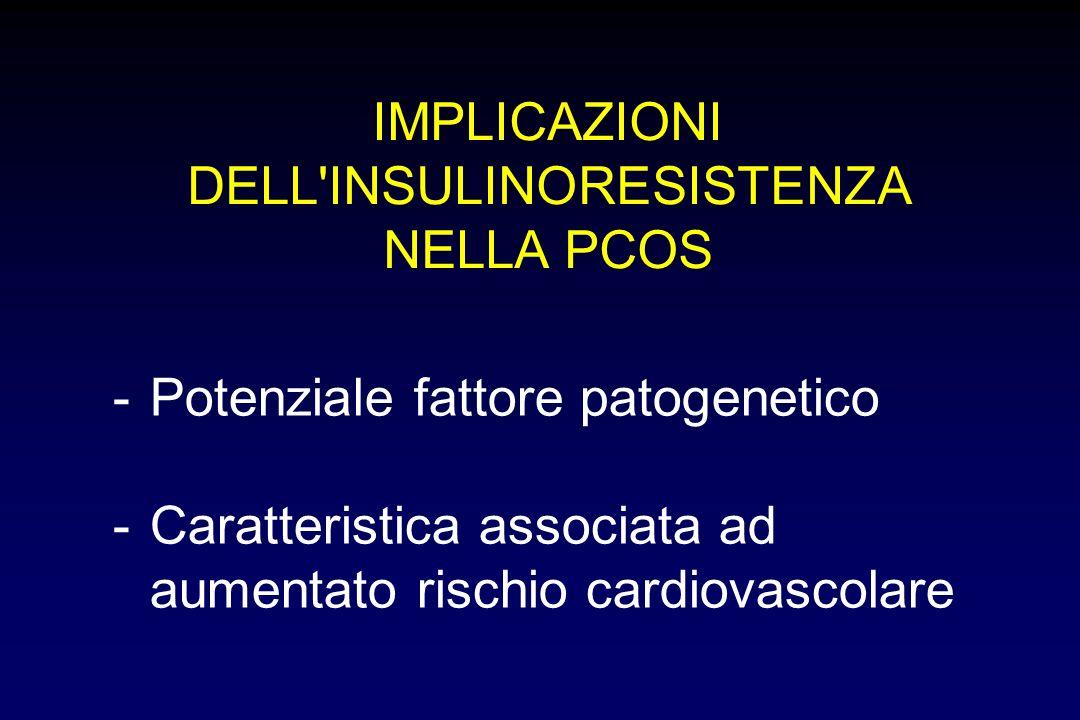 IMPLICAZIONI DELL'INSULINORESISTENZA NELLA PCOS -Potenziale fattore patogenetico -Caratteristica associata ad aumentato rischio cardiovascolare