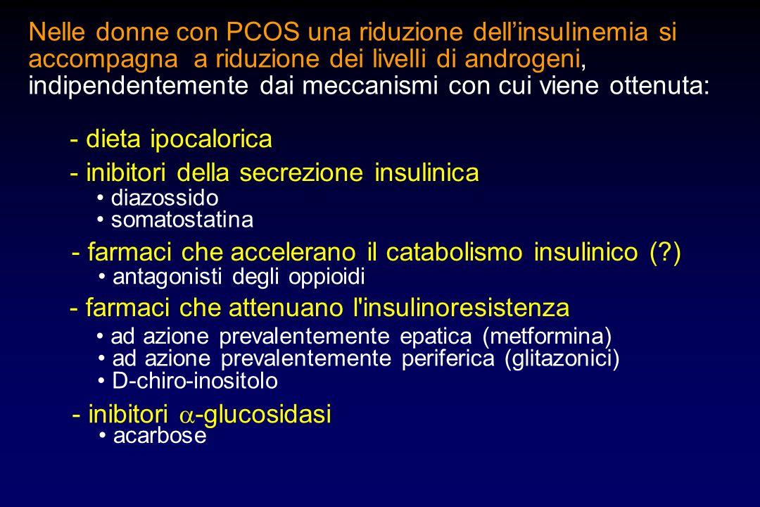 Nelle donne con PCOS una riduzione dellinsulinemia si accompagna a riduzione dei livelli di androgeni, indipendentemente dai meccanismi con cui viene