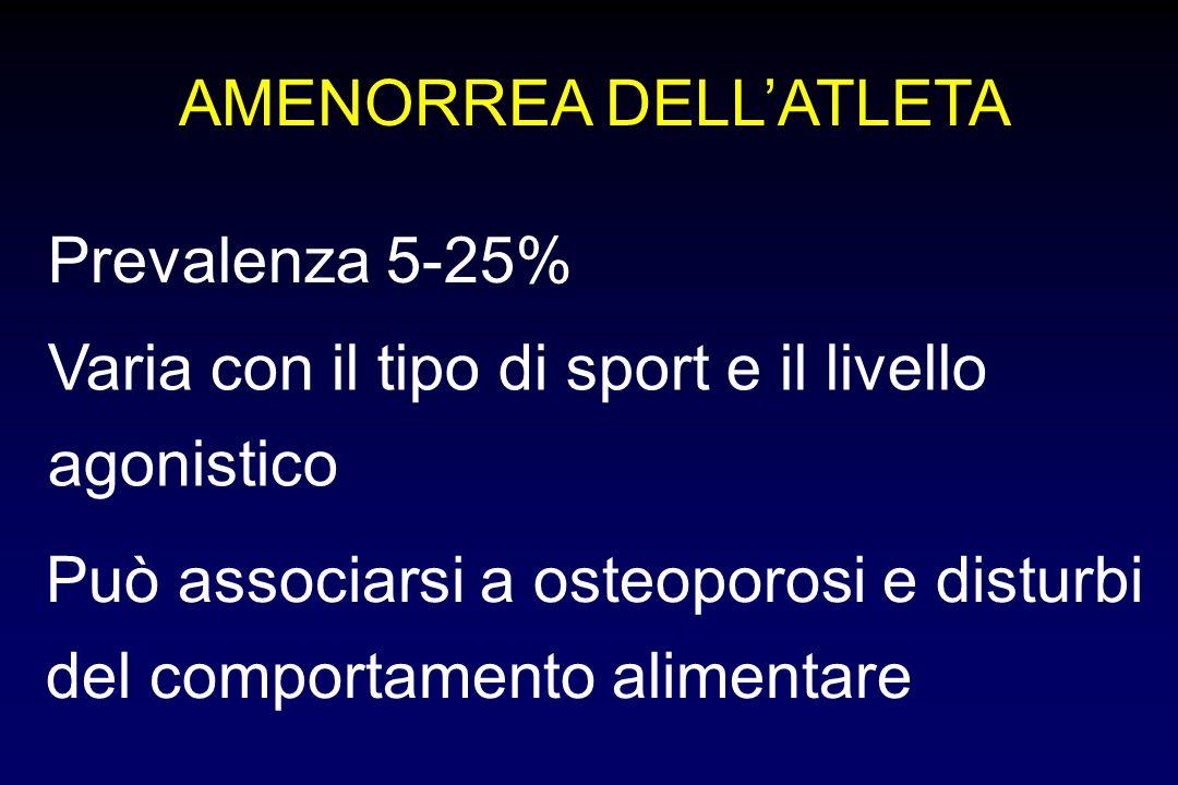 AMENORREA DELLATLETA Prevalenza 5-25% Varia con il tipo di sport e il livello agonistico Può associarsi a osteoporosi e disturbi del comportamento ali