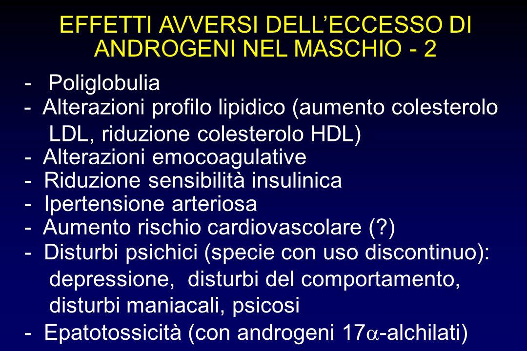 EFFETTI AVVERSI DELLECCESSO DI ANDROGENI NEL MASCHIO - 2 -Poliglobulia - Alterazioni profilo lipidico (aumento colesterolo LDL, riduzione colesterolo