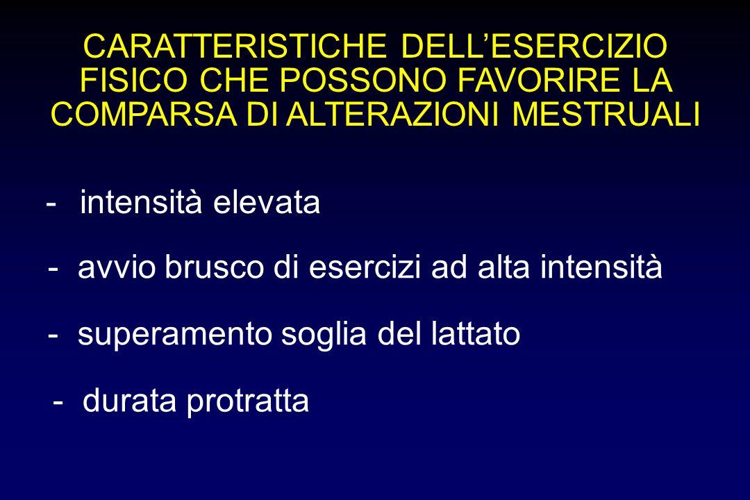 CARATTERISTICHE DELLESERCIZIO FISICO CHE POSSONO FAVORIRE LA COMPARSA DI ALTERAZIONI MESTRUALI -intensità elevata - avvio brusco di esercizi ad alta i