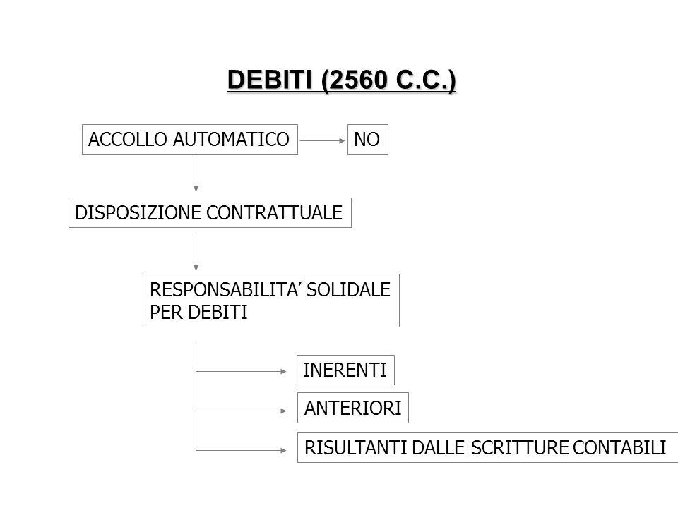 DEBITI (2560 C.C.) ACCOLLO AUTOMATICONO DISPOSIZIONE CONTRATTUALE RESPONSABILITA SOLIDALE PER DEBITI INERENTI ANTERIORI RISULTANTI DALLE SCRITTURE CON