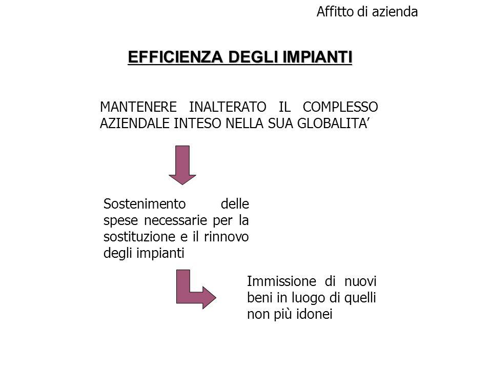 EFFICIENZA DEGLI IMPIANTI Affitto di azienda Sostenimento delle spese necessarie per la sostituzione e il rinnovo degli impianti MANTENERE INALTERATO