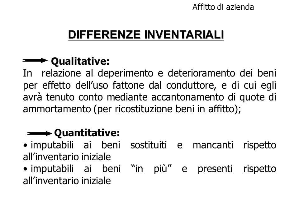 DIFFERENZE INVENTARIALI Affitto di azienda Qualitative: In relazione al deperimento e deterioramento dei beni per effetto delluso fattone dal condutto