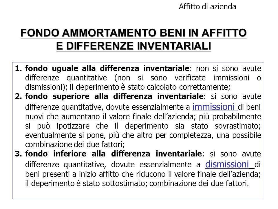 FONDO AMMORTAMENTO BENI IN AFFITTO E DIFFERENZE INVENTARIALI Affitto di azienda 1.fondo uguale alla differenza inventariale: non si sono avute differe