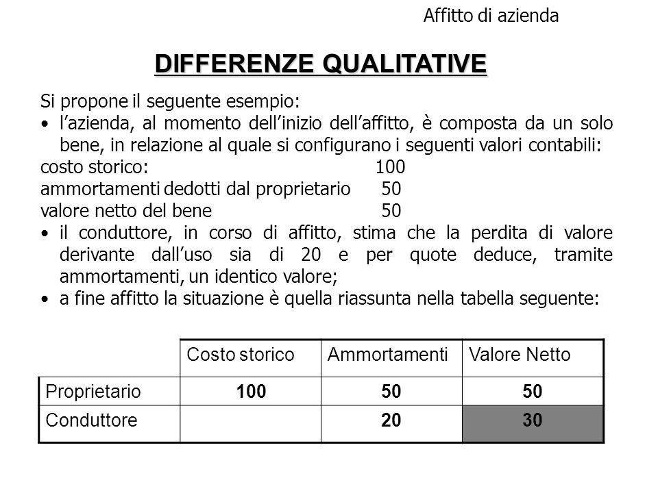 DIFFERENZE QUALITATIVE Affitto di azienda Si propone il seguente esempio: lazienda, al momento dellinizio dellaffitto, è composta da un solo bene, in