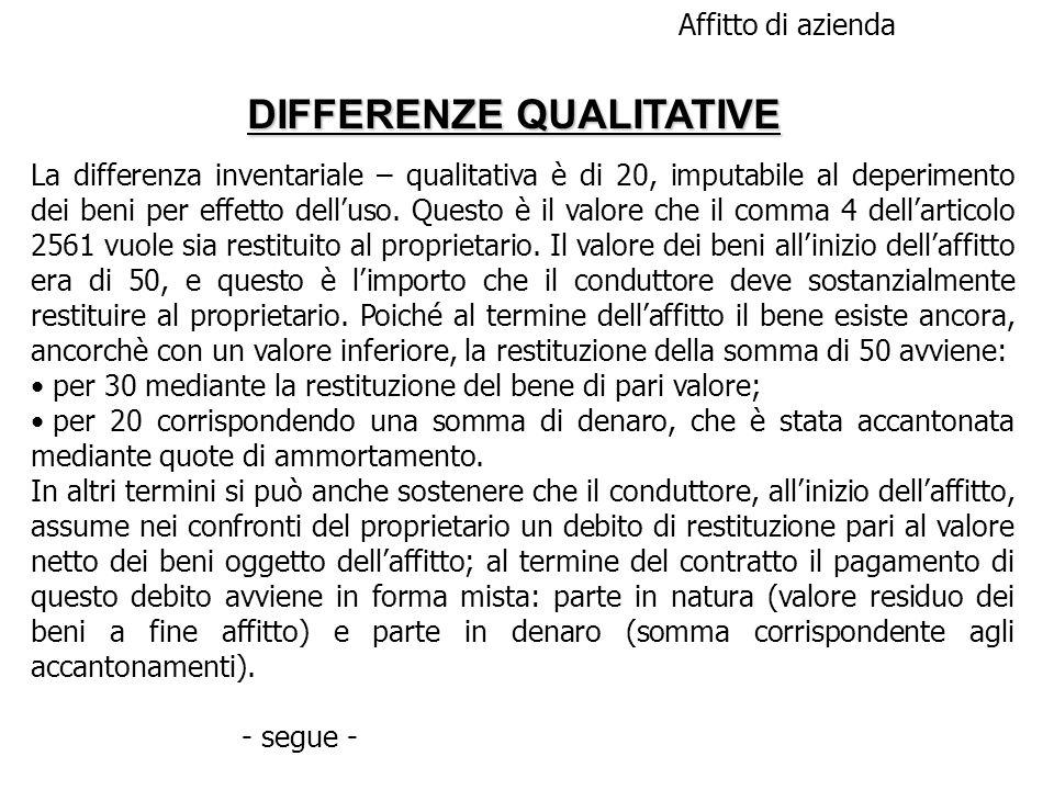 DIFFERENZE QUALITATIVE Affitto di azienda La differenza inventariale – qualitativa è di 20, imputabile al deperimento dei beni per effetto delluso. Qu
