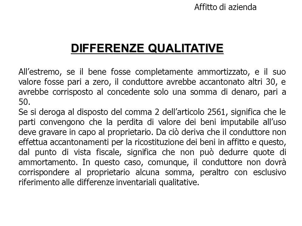 DIFFERENZE QUALITATIVE Affitto di azienda Allestremo, se il bene fosse completamente ammortizzato, e il suo valore fosse pari a zero, il conduttore av