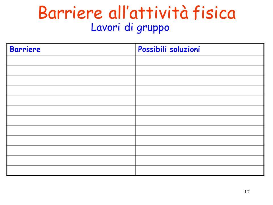 17 Barriere allattività fisica BarrierePossibili soluzioni Lavori di gruppo