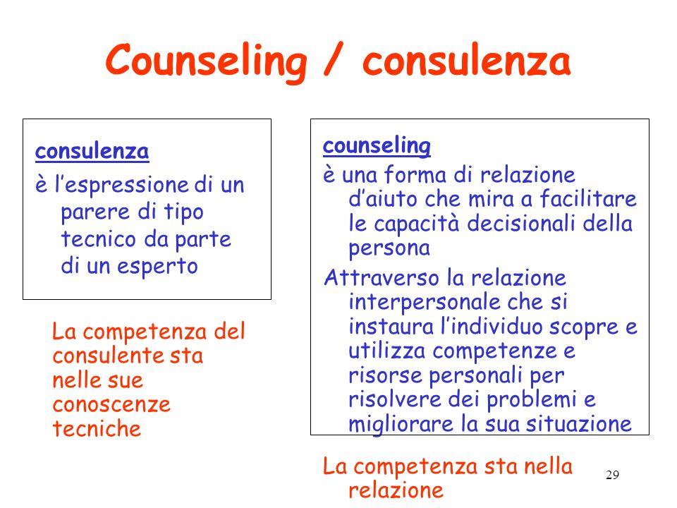 29 Counseling / consulenza counseling è una forma di relazione daiuto che mira a facilitare le capacità decisionali della persona Attraverso la relazi