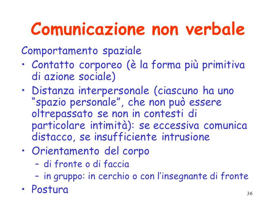 36 Comunicazione non verbale Comportamento spaziale Contatto corporeo (è la forma più primitiva di azione sociale) Distanza interpersonale (ciascuno h