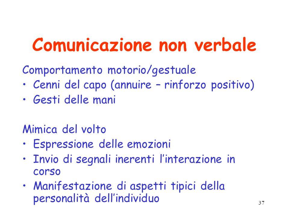 37 Comunicazione non verbale Comportamento motorio/gestuale Cenni del capo (annuire – rinforzo positivo) Gesti delle mani Mimica del volto Espressione