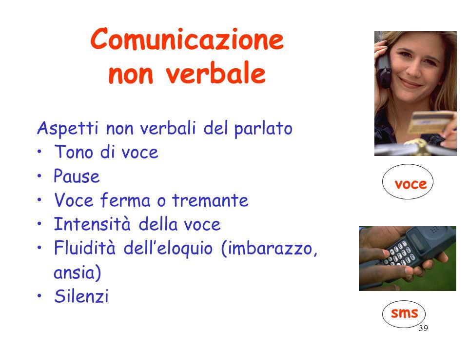 39 Comunicazione non verbale Aspetti non verbali del parlato Tono di voce Pause Voce ferma o tremante Intensità della voce Fluidità delleloquio (imbar