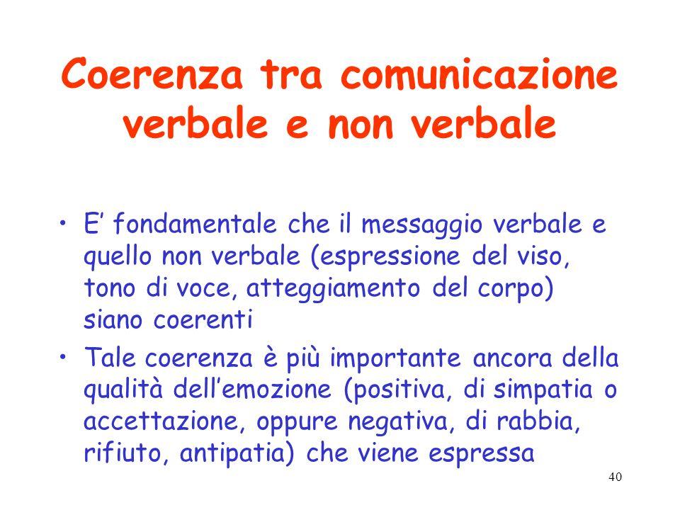 40 Coerenza tra comunicazione verbale e non verbale E fondamentale che il messaggio verbale e quello non verbale (espressione del viso, tono di voce,
