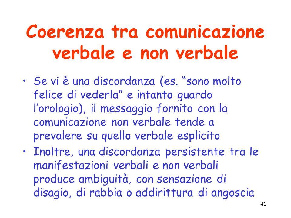 41 Coerenza tra comunicazione verbale e non verbale Se vi è una discordanza (es. sono molto felice di vederla e intanto guardo lorologio), il messaggi