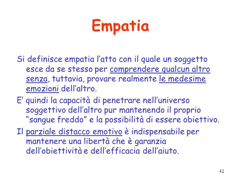 42 Empatia Si definisce empatia latto con il quale un soggetto esce da se stesso per comprendere qualcun altro senza, tuttavia, provare realmente le m