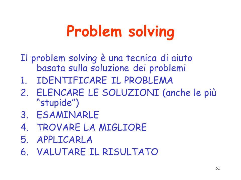 55 Problem solving Il problem solving è una tecnica di aiuto basata sulla soluzione dei problemi 1.IDENTIFICARE IL PROBLEMA 2.ELENCARE LE SOLUZIONI (a