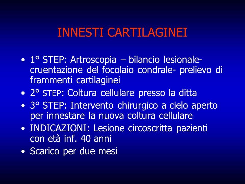 INNESTI CARTILAGINEI 1° STEP: Artroscopia – bilancio lesionale- cruentazione del focolaio condrale- prelievo di frammenti cartilaginei 2° STEP : Coltu