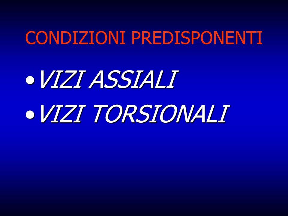 CONDIZIONI PREDISPONENTI VIZI ASSIALIVIZI ASSIALI VIZI TORSIONALIVIZI TORSIONALI
