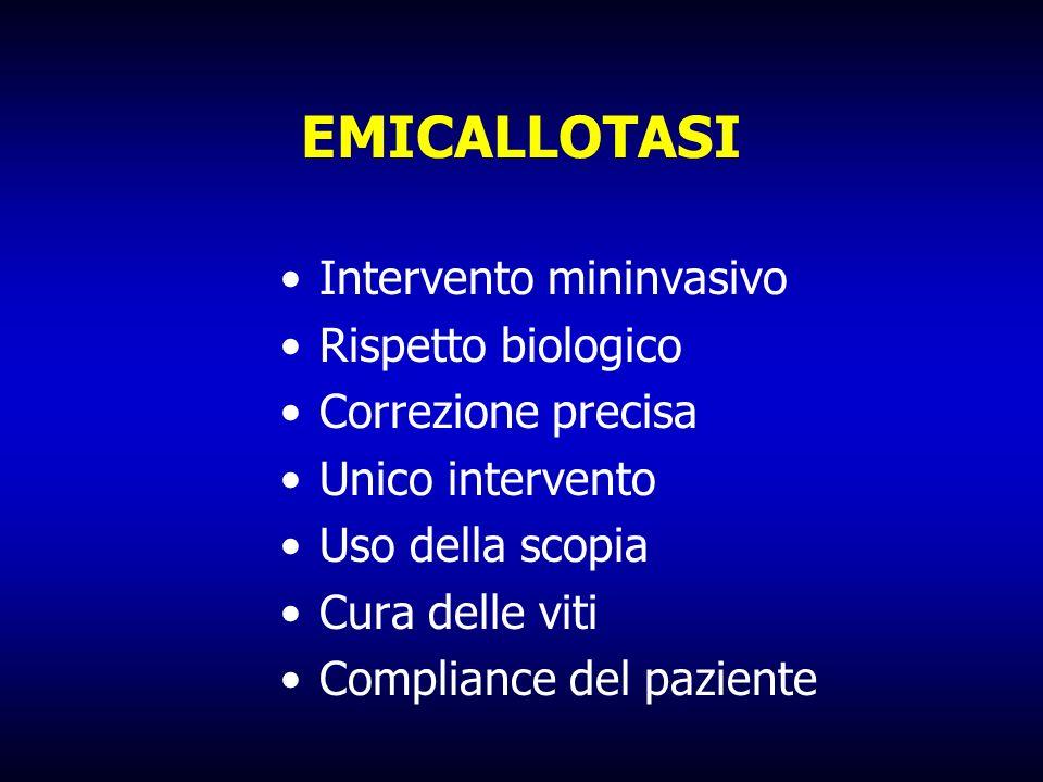 EMICALLOTASI Intervento mininvasivo Rispetto biologico Correzione precisa Unico intervento Uso della scopia Cura delle viti Compliance del paziente