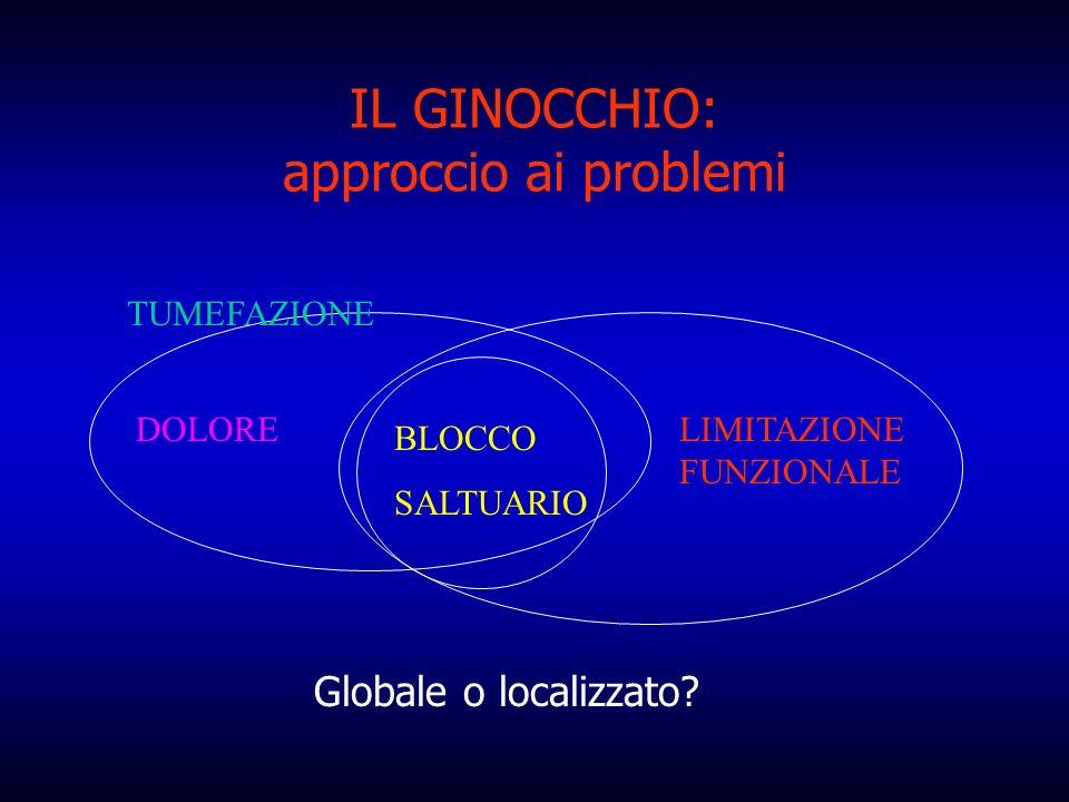 IL GINOCCHIO: approccio ai problemi Globale o localizzato? DOLORELIMITAZIONE FUNZIONALE BLOCCO SALTUARIO TUMEFAZIONE
