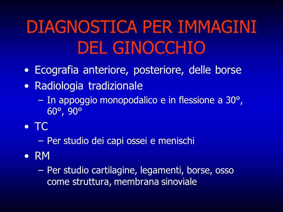 DIAGNOSTICA PER IMMAGINI DEL GINOCCHIO Ecografia anteriore, posteriore, delle borse Radiologia tradizionale –In appoggio monopodalico e in flessione a