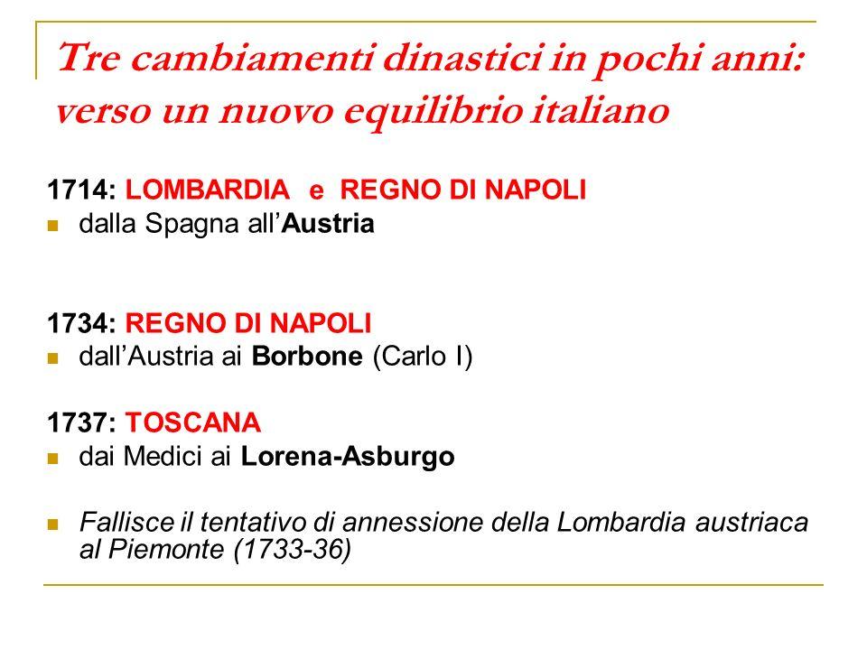 Tre cambiamenti dinastici in pochi anni: verso un nuovo equilibrio italiano 1714: LOMBARDIA e REGNO DI NAPOLI dalla Spagna allAustria 1734: REGNO DI N