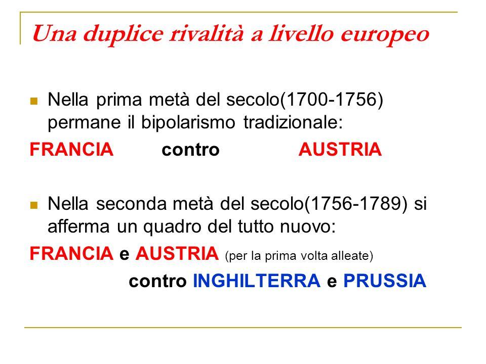 Una duplice rivalità a livello europeo Nella prima metà del secolo(1700-1756) permane il bipolarismo tradizionale: FRANCIA contro AUSTRIA Nella second