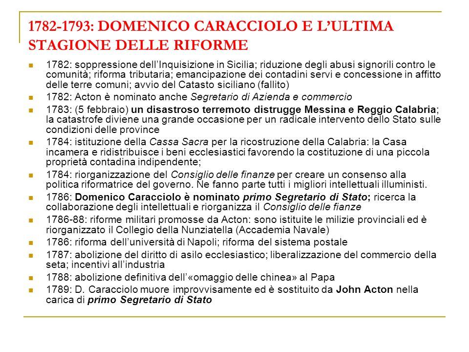 1782-1793: DOMENICO CARACCIOLO E LULTIMA STAGIONE DELLE RIFORME 1782: soppressione dellInquisizione in Sicilia; riduzione degli abusi signorili contro