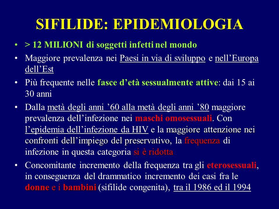 SIFILIDE: EPIDEMIOLOGIA > 12 MILIONI di soggetti infetti nel mondo Maggiore prevalenza nei Paesi in via di sviluppo e nellEuropa dellEst Più frequente nelle fasce detà sessualmente attive: dai 15 ai 30 anni maggiore attenzione nei confronti dellimpiego del preservativofrequenza si è ridottaDalla metà degli anni 60 alla metà degli anni 80 maggiore prevalenza dellinfezione nei maschi omosessuali.