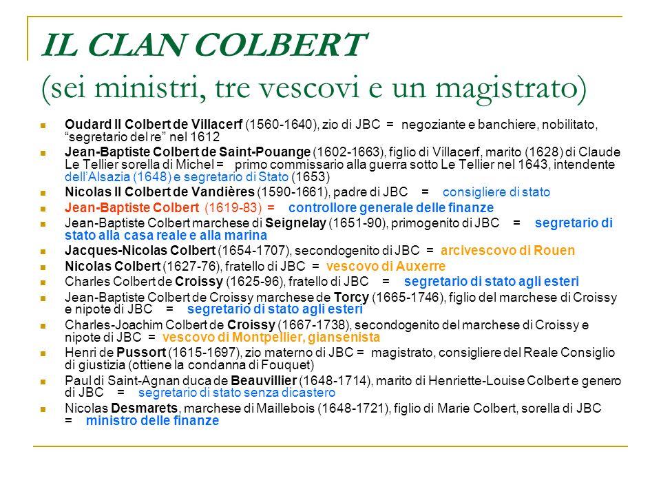 IL CLAN COLBERT (sei ministri, tre vescovi e un magistrato) Oudard II Colbert de Villacerf (1560-1640), zio di JBC = negoziante e banchiere, nobilitato, segretario del re nel 1612 Jean-Baptiste Colbert de Saint-Pouange (1602-1663), figlio di Villacerf, marito (1628) di Claude Le Tellier sorella di Michel = primo commissario alla guerra sotto Le Tellier nel 1643, intendente dellAlsazia (1648) e segretario di Stato (1653) Nicolas II Colbert de Vandières (1590-1661), padre di JBC = consigliere di stato Jean-Baptiste Colbert (1619-83) = controllore generale delle finanze Jean-Baptiste Colbert marchese di Seignelay (1651-90), primogenito di JBC = segretario di stato alla casa reale e alla marina Jacques-Nicolas Colbert (1654-1707), secondogenito di JBC = arcivescovo di Rouen Nicolas Colbert (1627-76), fratello di JBC = vescovo di Auxerre Charles Colbert de Croissy (1625-96), fratello di JBC = segretario di stato agli esteri Jean-Baptiste Colbert de Croissy marchese de Torcy (1665-1746), figlio del marchese di Croissy e nipote di JBC = segretario di stato agli esteri Charles-Joachim Colbert de Croissy (1667-1738), secondogenito del marchese di Croissy e nipote di JBC = vescovo di Montpellier, giansenista Henri de Pussort (1615-1697), zio materno di JBC = magistrato, consigliere del Reale Consiglio di giustizia (ottiene la condanna di Fouquet) Paul di Saint-Agnan duca de Beauvillier (1648-1714), marito di Henriette-Louise Colbert e genero di JBC = segretario di stato senza dicastero Nicolas Desmarets, marchese di Maillebois (1648-1721), figlio di Marie Colbert, sorella di JBC = ministro delle finanze