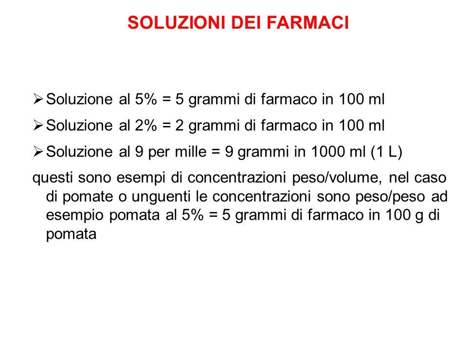 Soluzione al 5% = 5 grammi di farmaco in 100 ml Soluzione al 2% = 2 grammi di farmaco in 100 ml Soluzione al 9 per mille = 9 grammi in 1000 ml (1 L) questi sono esempi di concentrazioni peso/volume, nel caso di pomate o unguenti le concentrazioni sono peso/peso ad esempio pomata al 5% = 5 grammi di farmaco in 100 g di pomata SOLUZIONI DEI FARMACI